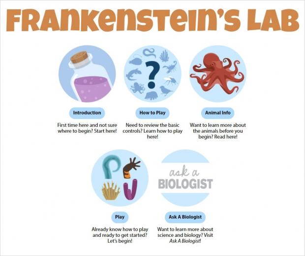 Frankenstein's Lab, main page